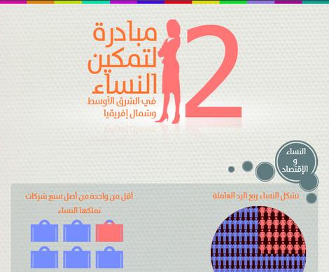 12 مبادرة لتمكين النساء في الشرق الأوسط